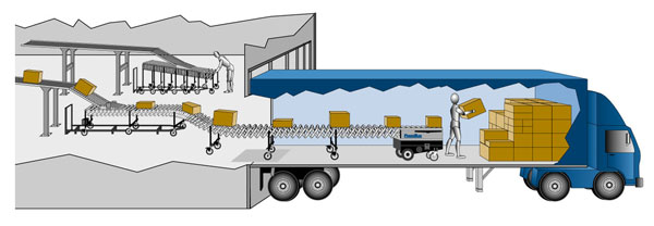 portable conveyor feeding truck trailer in a warehouse
