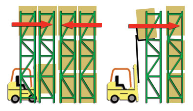 drive-in rack system with forklifts entering the rack lanes